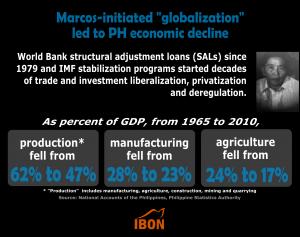 ibon-2016-1125-marcosglobalization