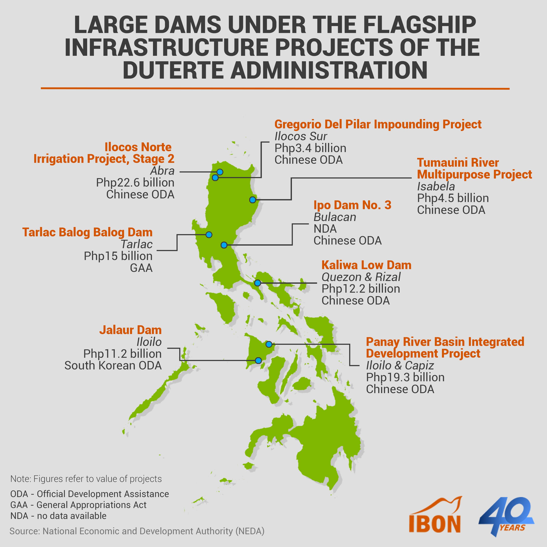 dam infog 1_map of large dams_20181003