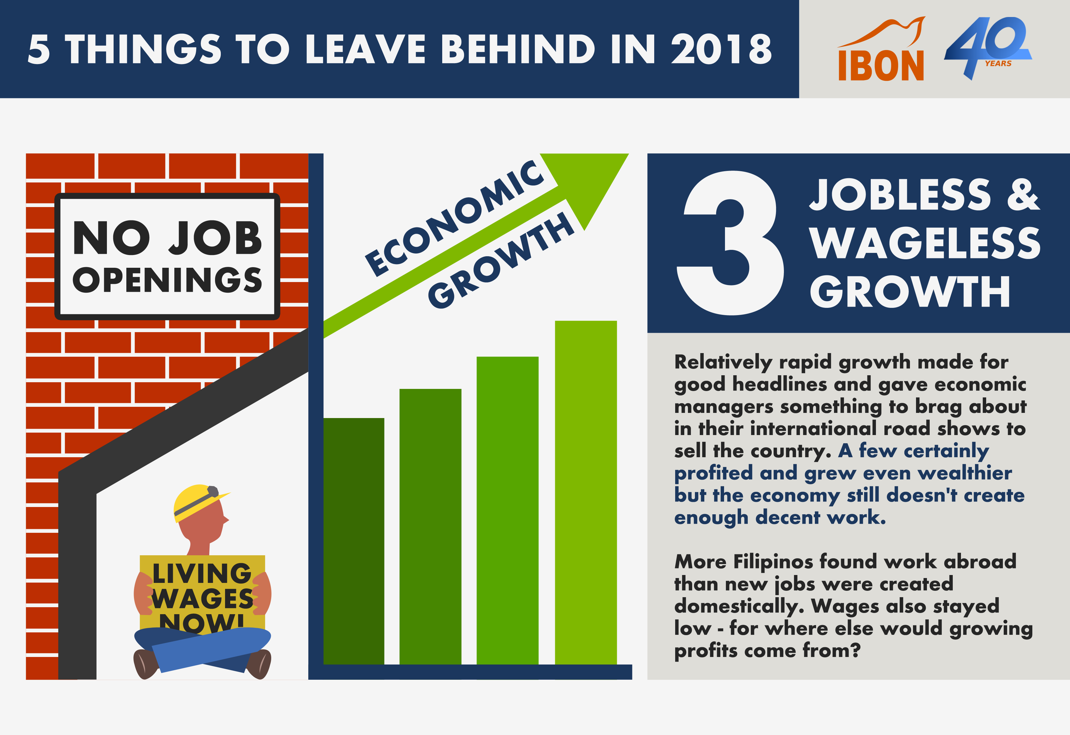 03 jobless growth