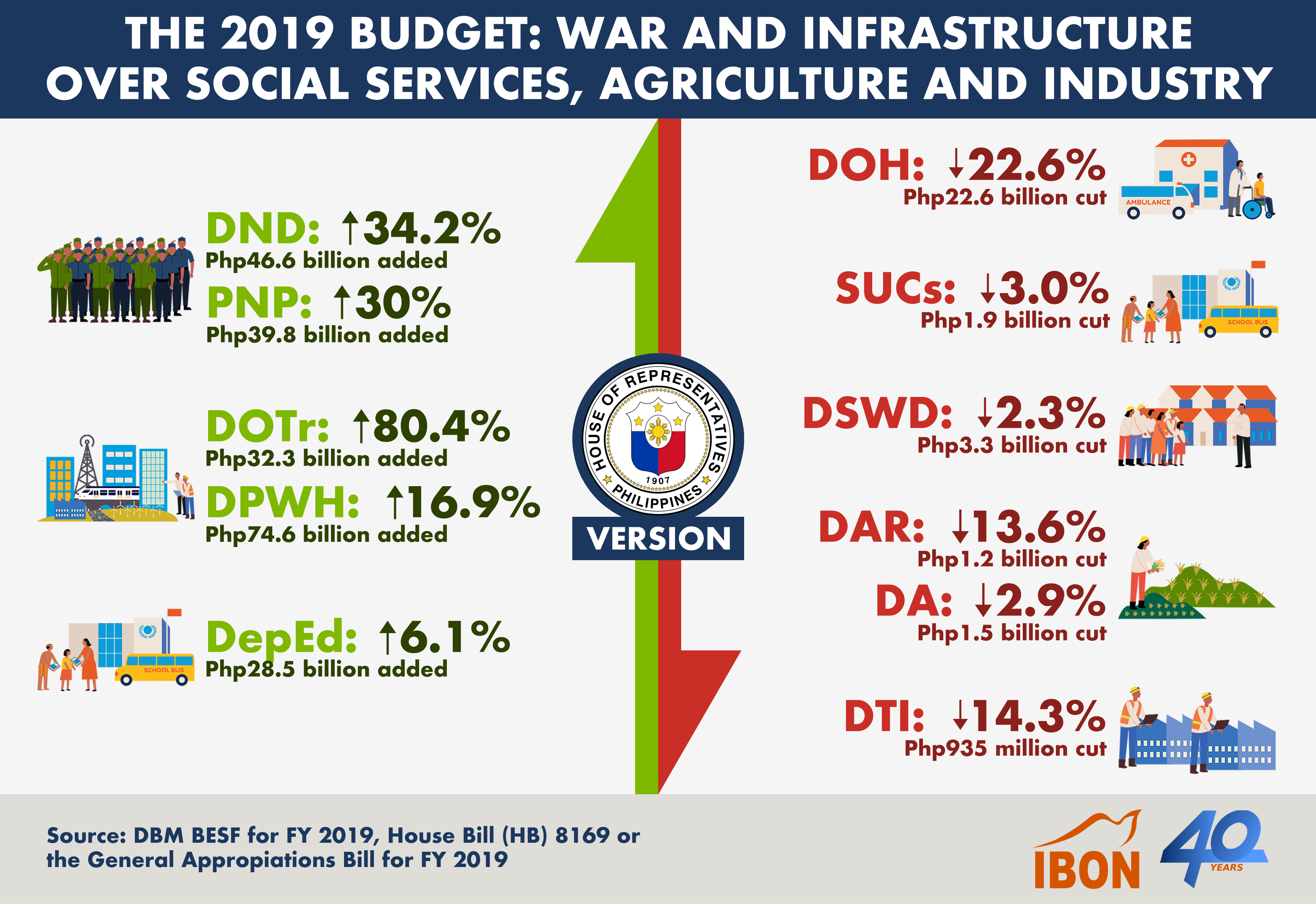 20192601 The 2019 Budget - HOR Version
