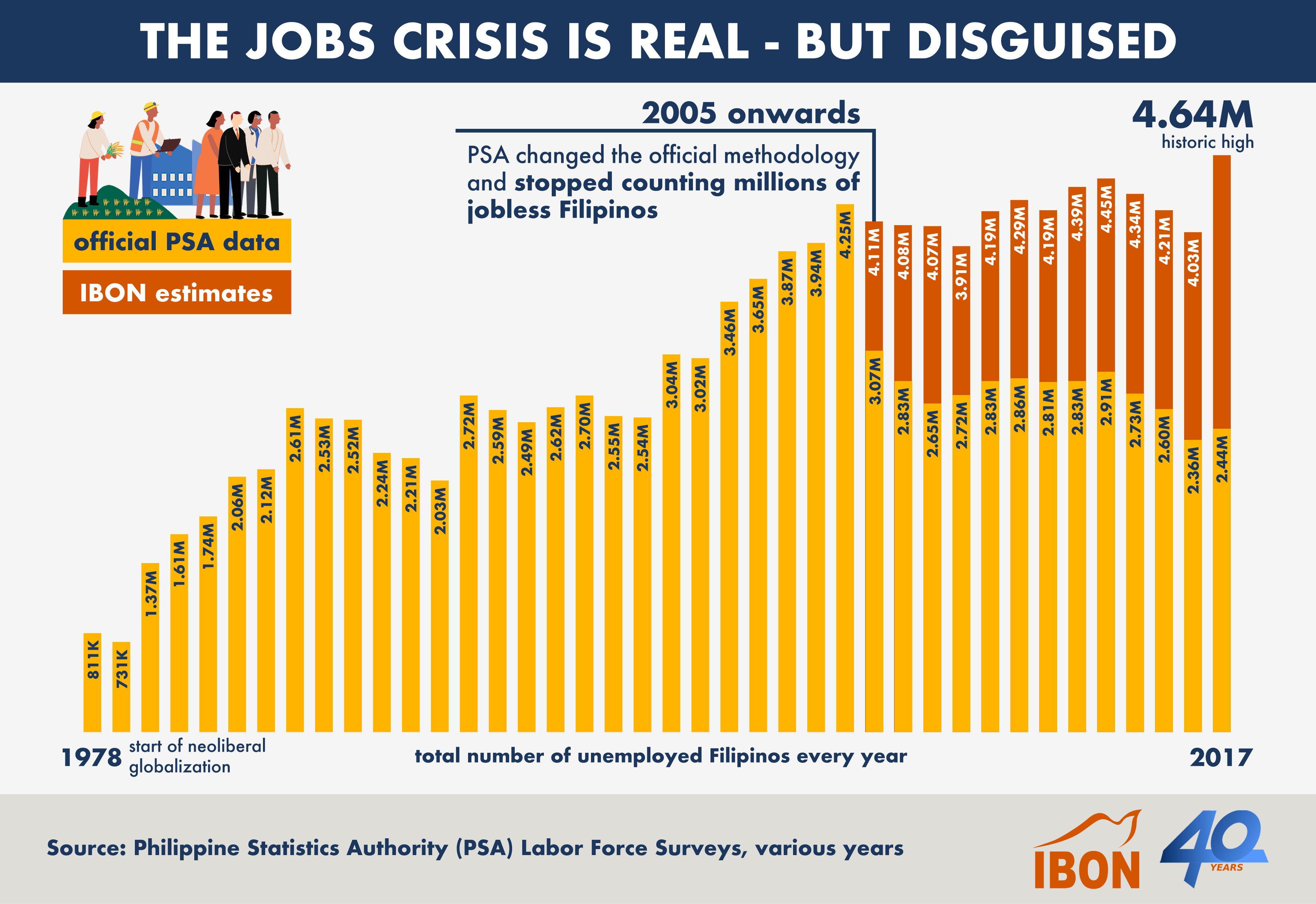 Job Crisis is Real - But Disguised [unemployed, blue, capital M and K]