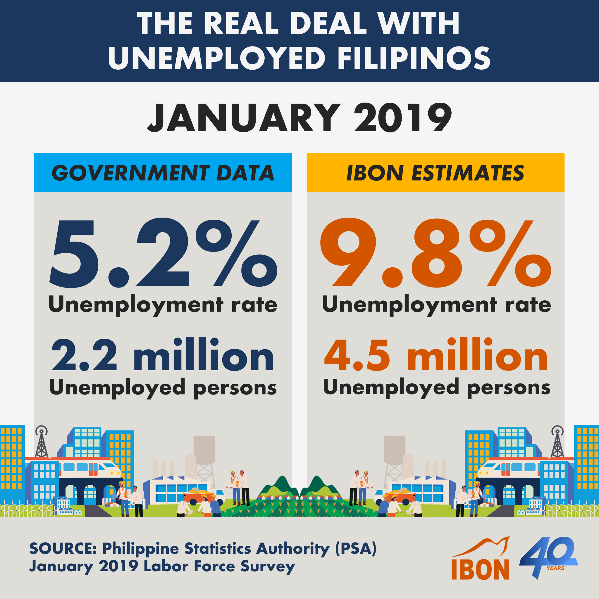 01 The Real Deal With Unemployment in PH