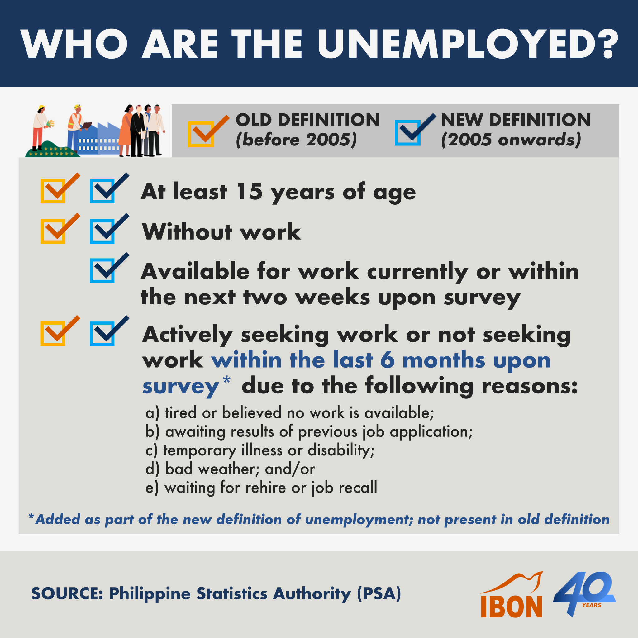 02 Who are the Unemployed