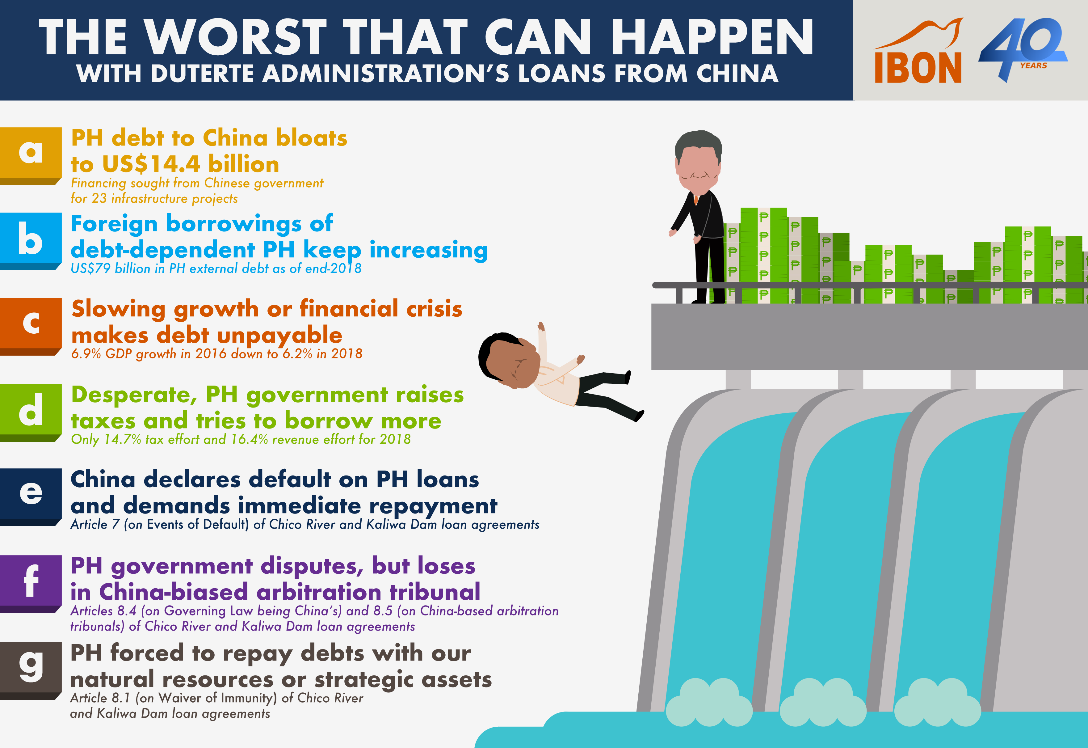 Ch Infog 2019 0328 The Worst That Can Happen - One Infog